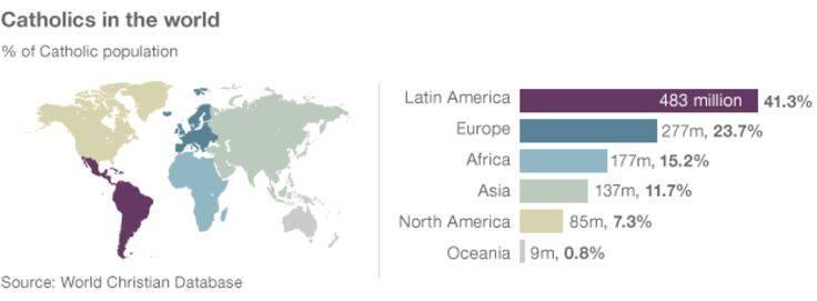 Catholic Statistics.jpg