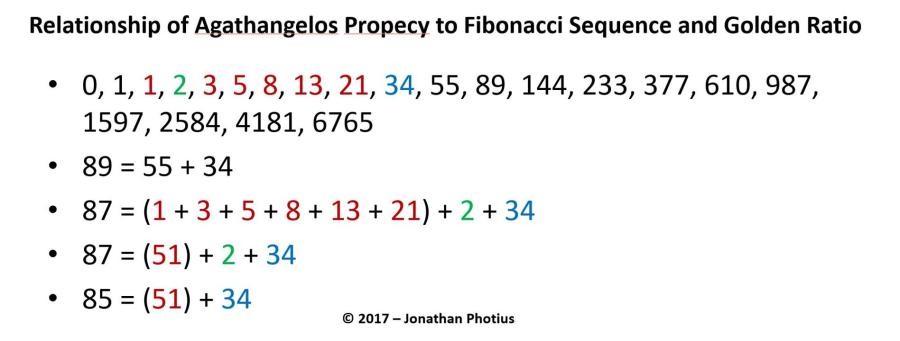 fibonnaci agathanghelos numbrers